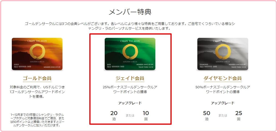 シャングリラホテルの会員カード